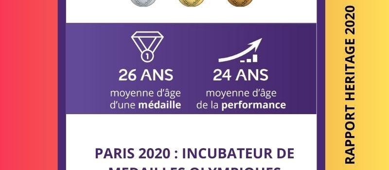 Héritage - Incubateur médailles olympique